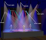 Stage Lighting for Events